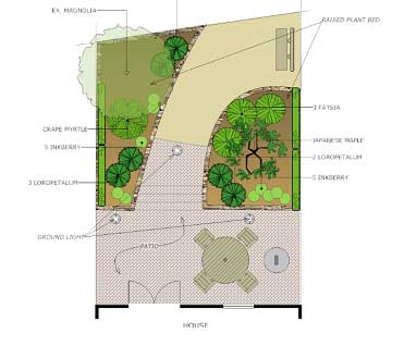 A comprehensive guide to free landscape design software for Free landscape design software online