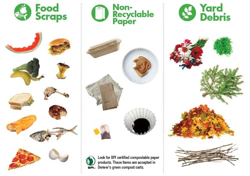 Compostable Materials 2018