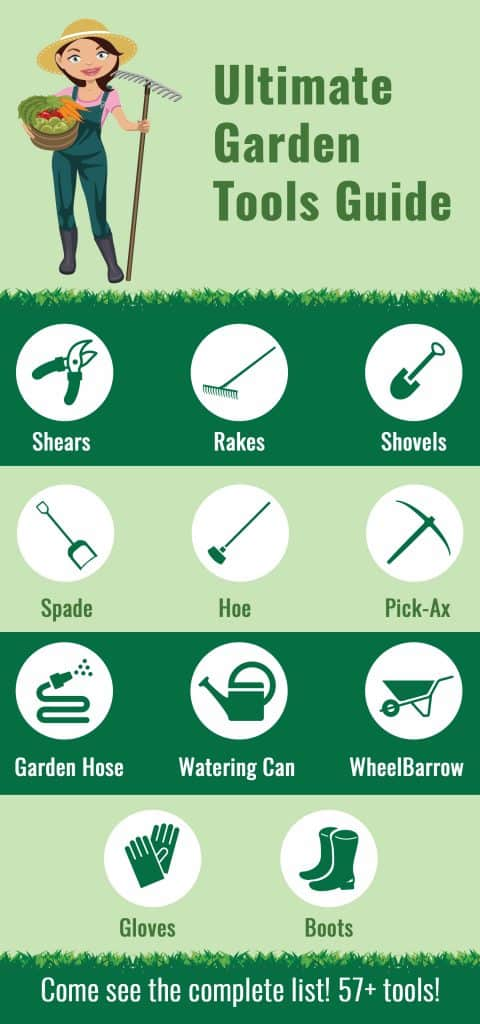 infographic comprehensive list of garden tools